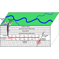 Fracking [Schematic depiction of hydraulic fracturing for shale gas] (By Mikenorton (Own work) [CC BY-SA 3.0 (http://creativecommons.org/licenses/by-sa/3.0)], via Wikimedia Commons)